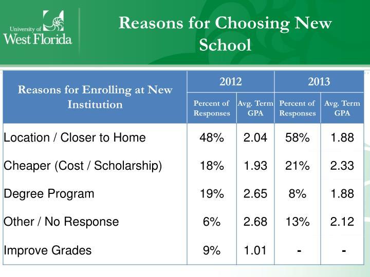 Reasons for Choosing New School