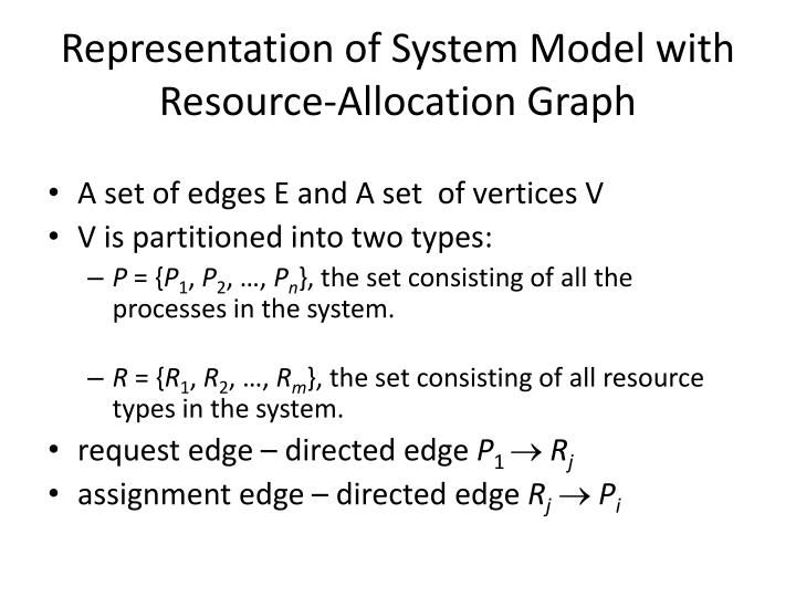 Representation of system model with resource allocation graph