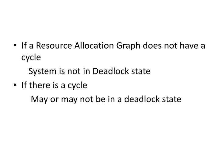 If a Resource Allocation Graph does not have a cycle