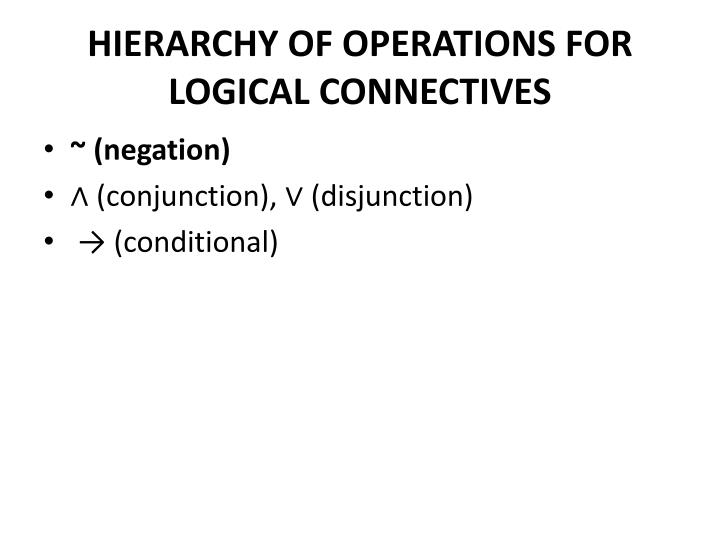 HIERARCHY OF OPERATIONS FOR LOGICAL CONNECTIVES