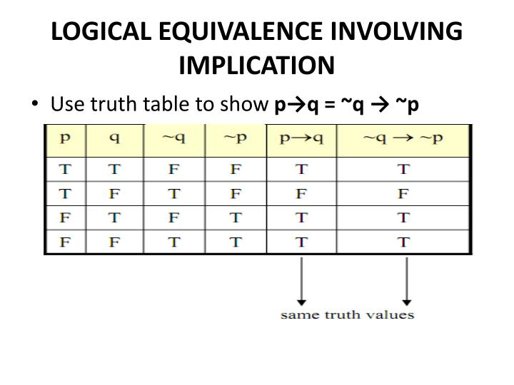 LOGICAL EQUIVALENCE INVOLVING IMPLICATION