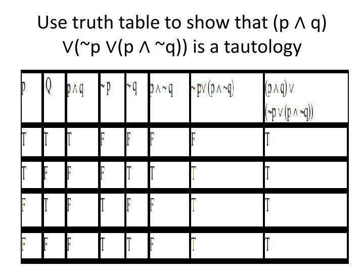 Use truth table to show that (p ∧ q) ∨(~p ∨(p ∧ ~q)) is a tautology