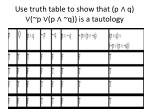 use truth table to show that p q p p q is a tautology