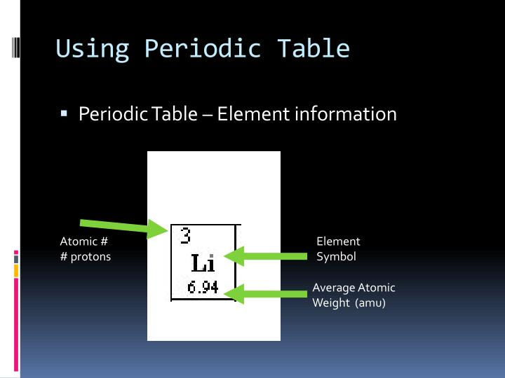 Using Periodic Table