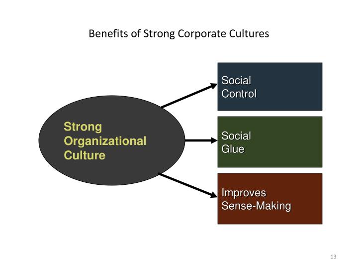 Benefits of Strong Corporate Cultures