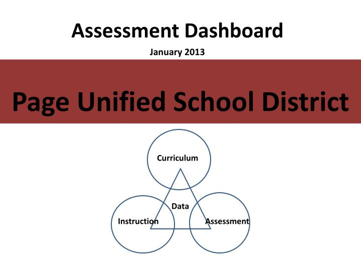 Assessment Dashboard