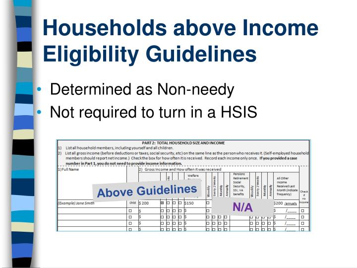 Households above Income Eligibility Guidelines