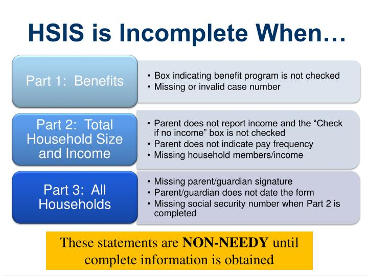 HSIS is Incomplete When…