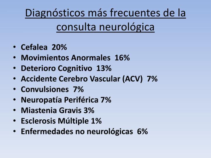 Diagnósticos más frecuentes de la consulta neurológica