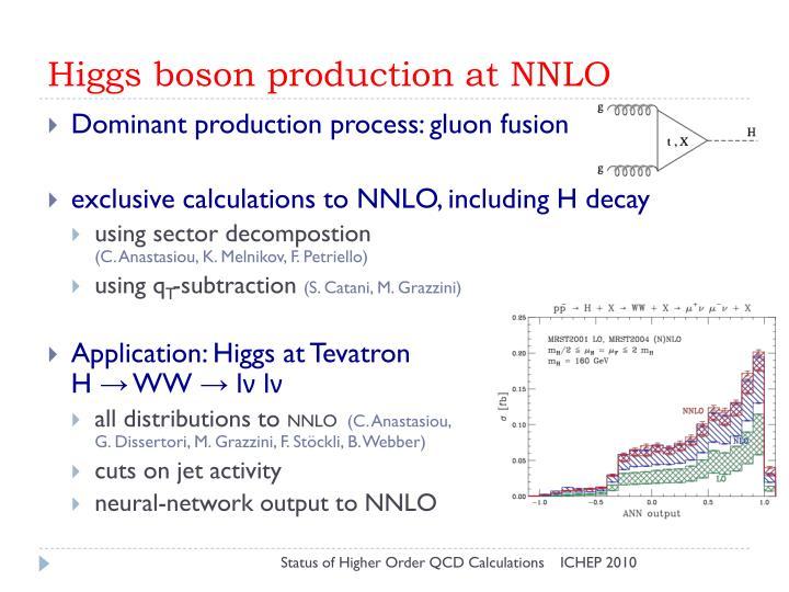 Higgs boson production at NNLO