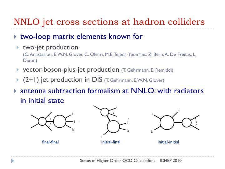 NNLO jet cross sections at hadron colliders