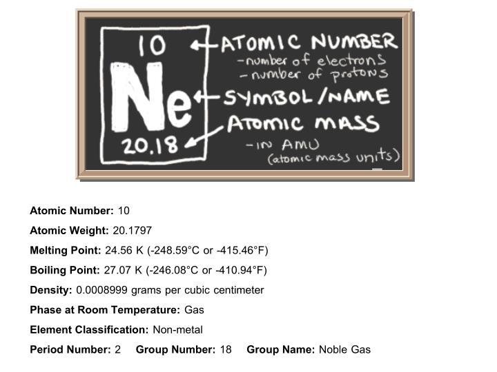 Atomic Number: