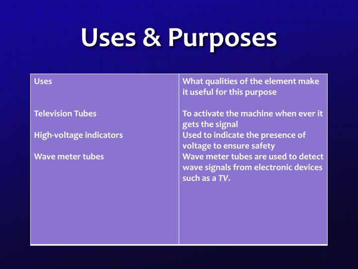 Uses & Purposes