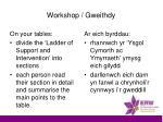 workshop gweithdy