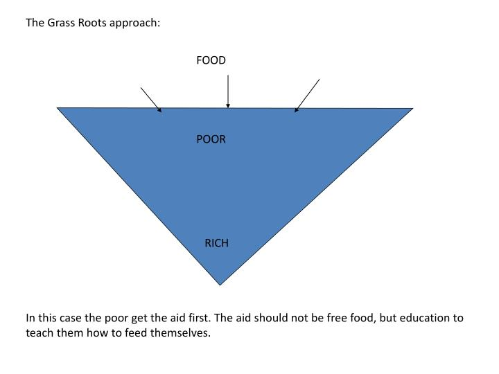 The Grass Roots approach: