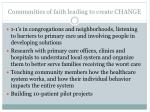 communities of faith leading to create change