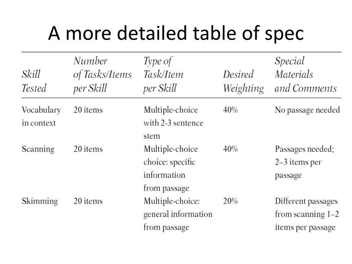 A more detailed table of spec