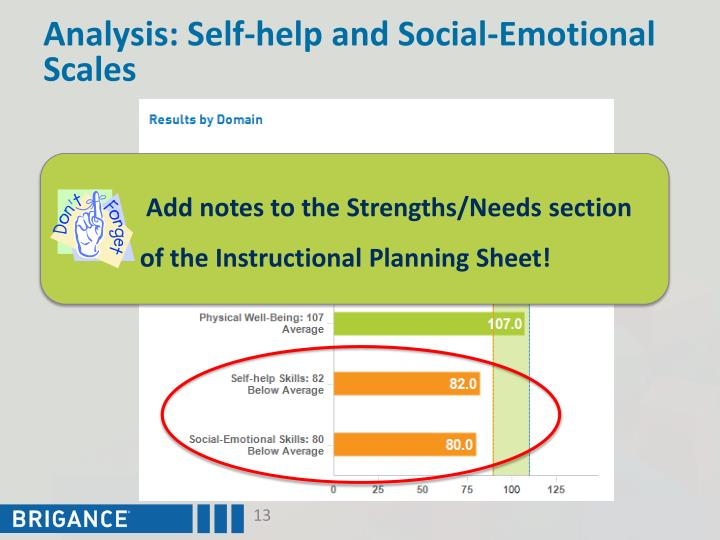 Analysis: Self-help and Social-Emotional Scales
