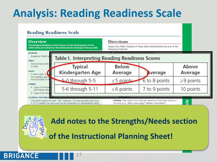Analysis: Reading Readiness Scale