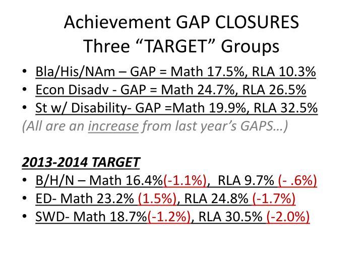 Achievement GAP CLOSURES