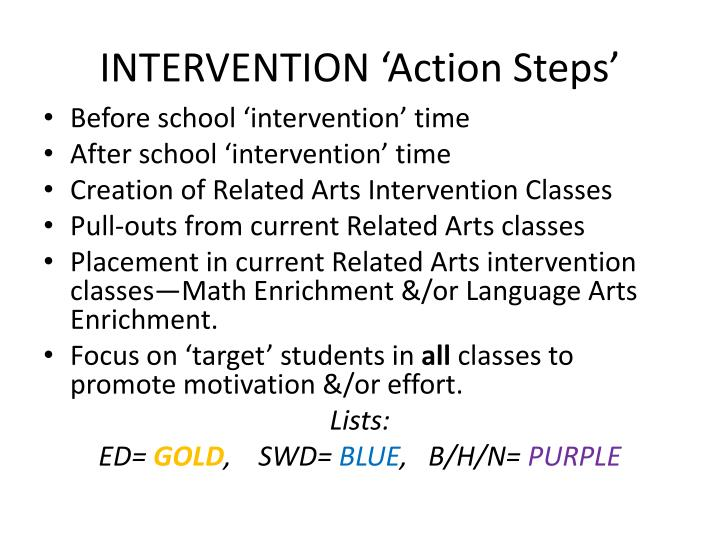 INTERVENTION 'Action Steps'