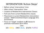 intervention action steps