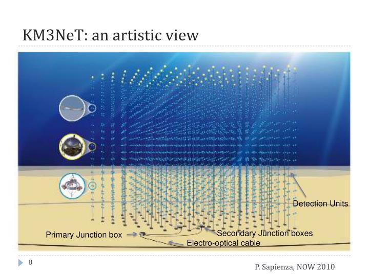 KM3NeT: an artistic view