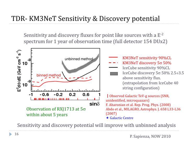 TDR- KM3NeT Sensitivity & Discovery potential