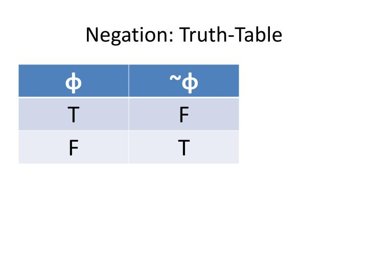 Negation: Truth-Table