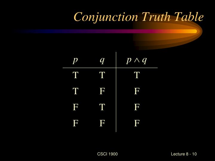 Conjunction Truth Table