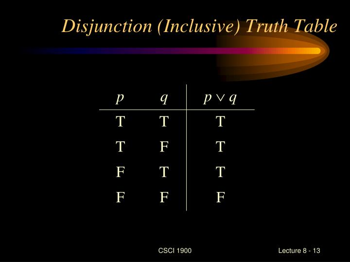 Disjunction (Inclusive) Truth Table