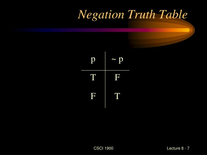 Negation Truth Table