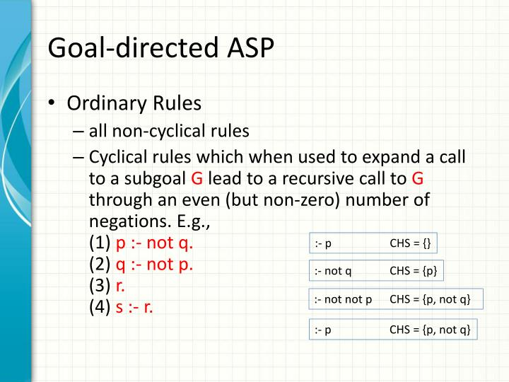 Goal-directed ASP