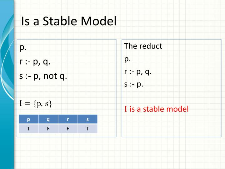 Is a Stable Model