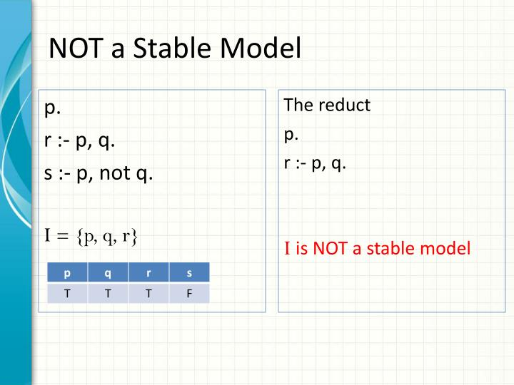 NOT a Stable Model