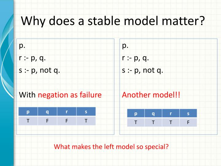 Why does a stable model matter?
