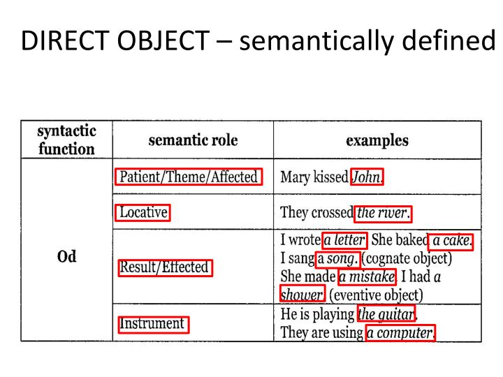 DIRECT OBJECT – semantically defined