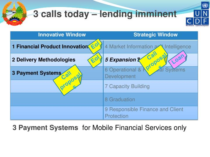 3 calls today – lending imminent