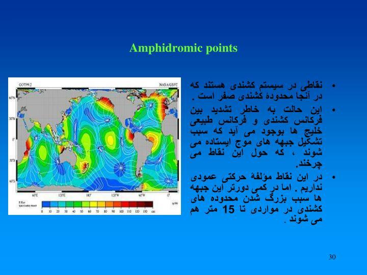 Amphidromic points