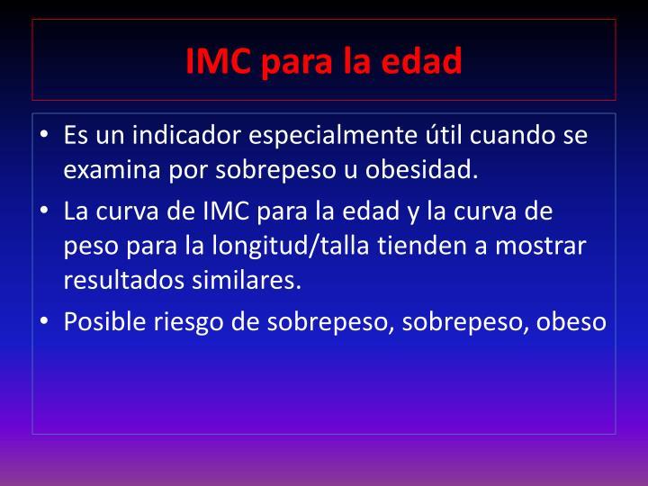 IMC para la edad