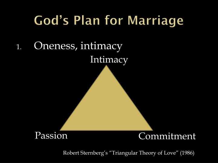God's Plan for Marriage