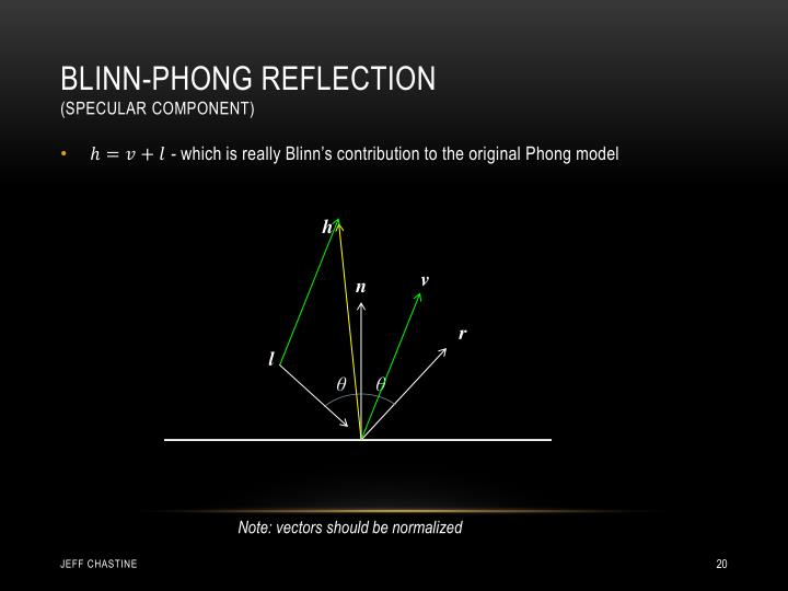 BLINN-PHONG Reflection
