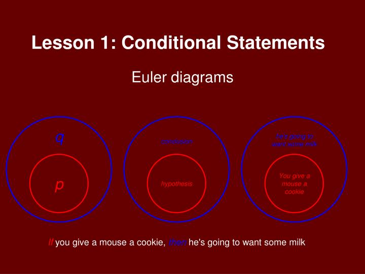 Lesson 1: Conditional Statements