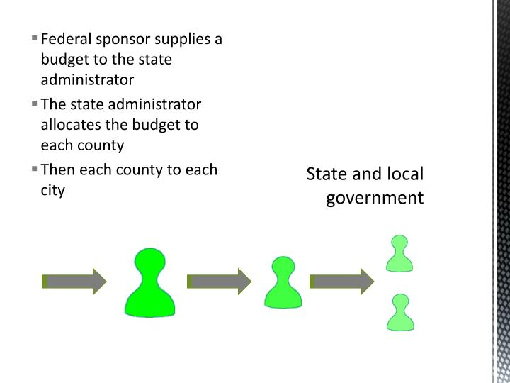 Federal sponsor supplies a budget to the state administrator