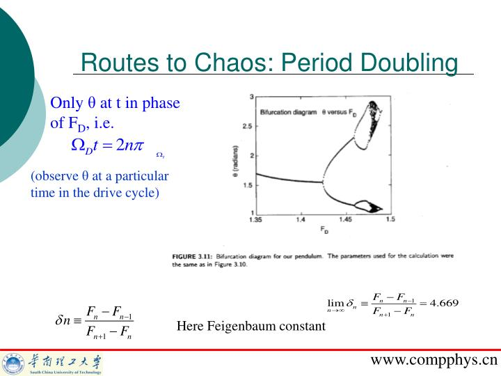 Routes to Chaos: Period Doubling