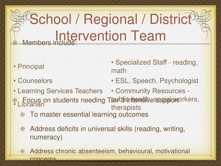 School / Regional / District Intervention Team