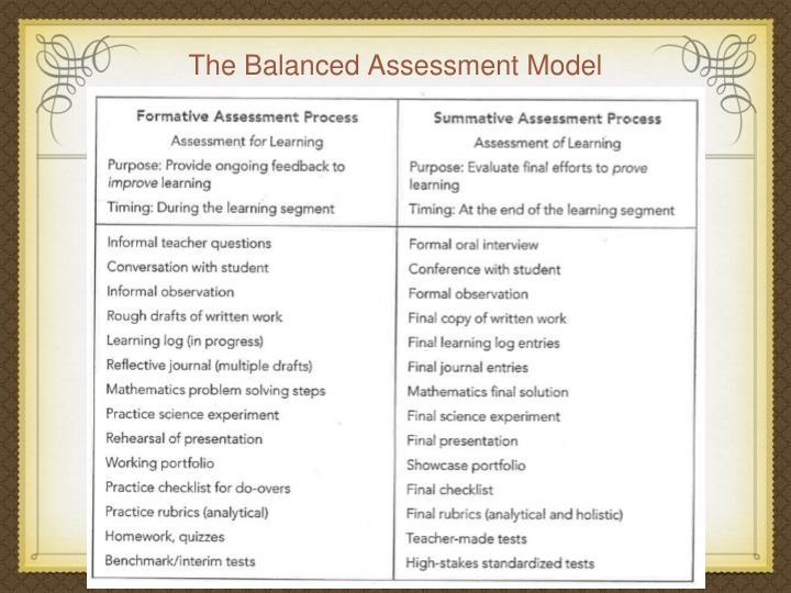 The Balanced Assessment Model