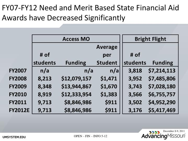 FY07-FY12 Need and Merit Based State Financial Aid Awards