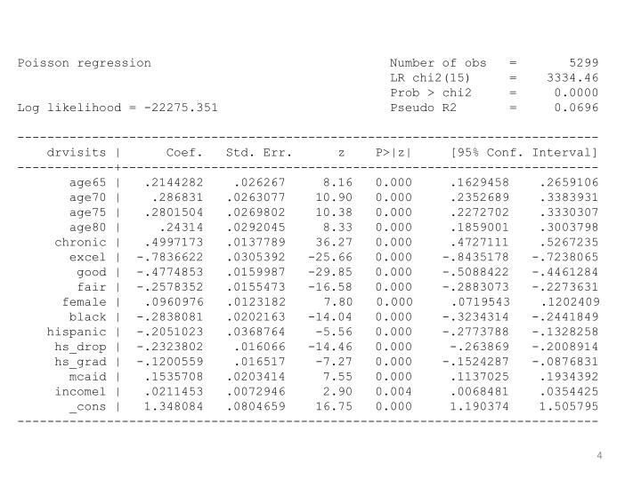 Poisson regression                                Number of