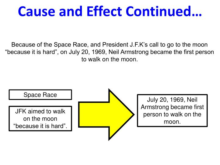 Cause and Effect Continued…